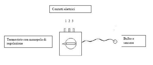 Contatti elettrici ventola-3